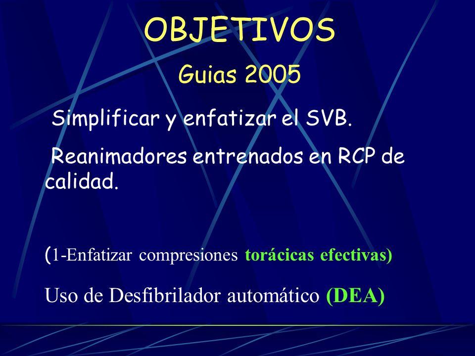 OBJETIVOS Guias 2005 Simplificar y enfatizar el SVB. Reanimadores entrenados en RCP de calidad. ( 1-Enfatizar compresiones torácicas efectivas) Uso de