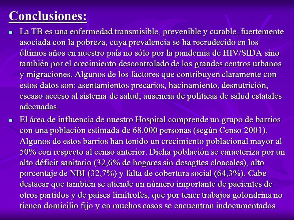 Conclusiones: Según datos publicados por el Instituto Nacional de Enfermedades Respiratorias Emilio Coni (INER) en el año 2006 se notificaron en Argentina 11068 casos nuevos de TB.