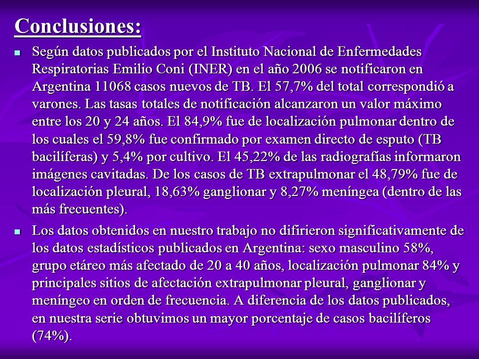 Conclusiones: Según datos publicados por el Instituto Nacional de Enfermedades Respiratorias Emilio Coni (INER) en el año 2006 se notificaron en Argen