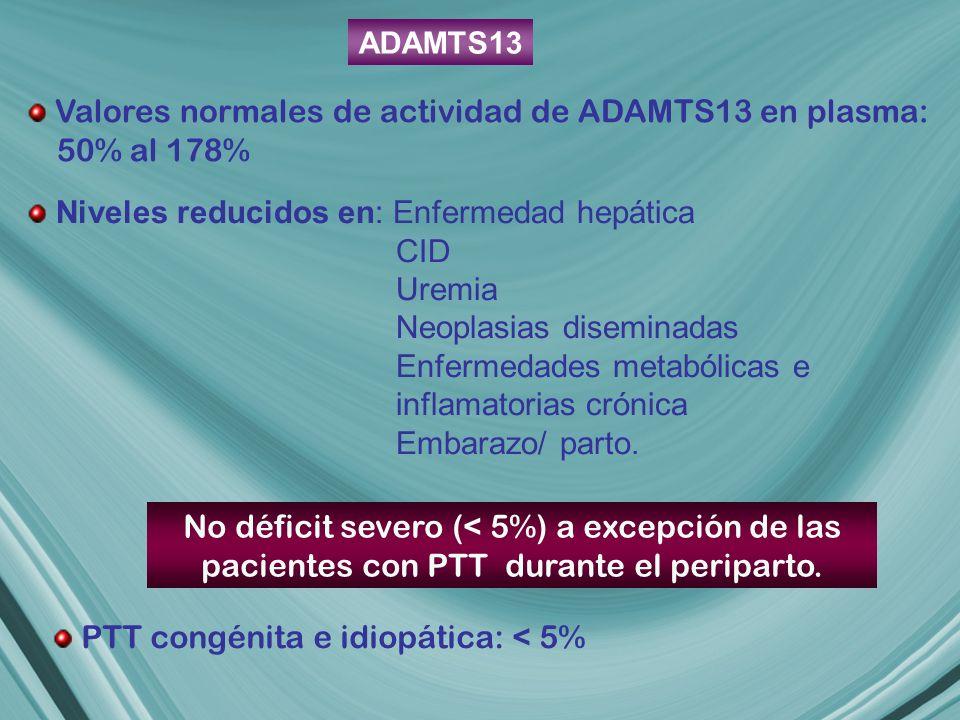 Niveles reducidos en: Enfermedad hepática CID Uremia Neoplasias diseminadas Enfermedades metabólicas e inflamatorias crónica Embarazo/ parto.