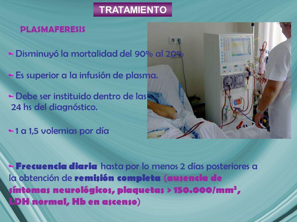 Disminuyó la mortalidad del 90% al 20% Es superior a la infusión de plasma. Debe ser instituido dentro de las 24 hs del diagnóstico. 1 a 1,5 volemias