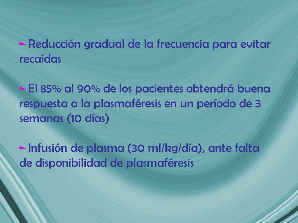 Reducción gradual de la frecuencia para evitar recaídas El 85% al 90% de los pacientes obtendrá buena respuesta a la plasmaféresis en un período de 3 semanas (10 días) Infusión de plasma (30 ml/kg/día), ante falta de disponibilidad de plasmaféresis
