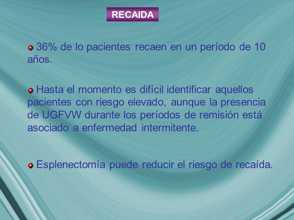 RECAIDA 36% de lo pacientes recaen en un período de 10 años. Hasta el momento es difícil identificar aquellos pacientes con riesgo elevado, aunque la