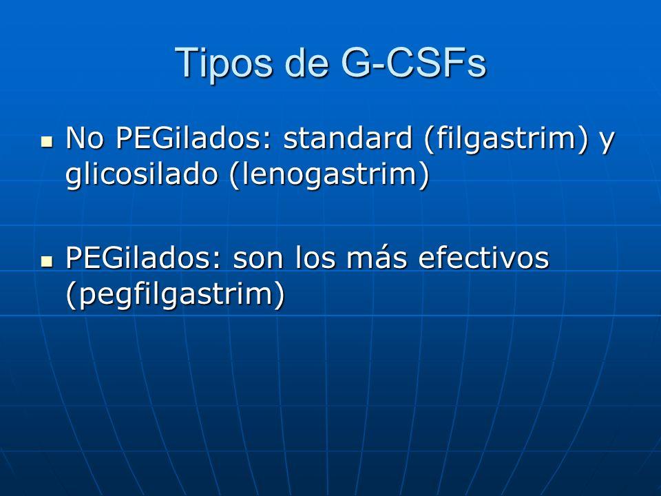 Tipos de G-CSFs No PEGilados: standard (filgastrim) y glicosilado (lenogastrim) No PEGilados: standard (filgastrim) y glicosilado (lenogastrim) PEGila