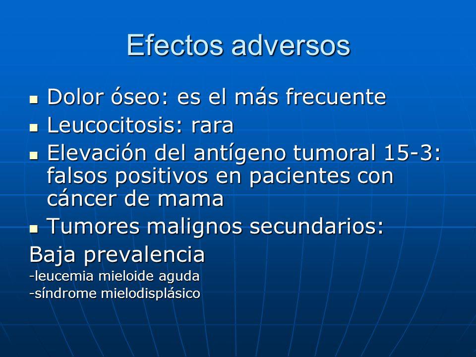 Efectos adversos Dolor óseo: es el más frecuente Dolor óseo: es el más frecuente Leucocitosis: rara Leucocitosis: rara Elevación del antígeno tumoral