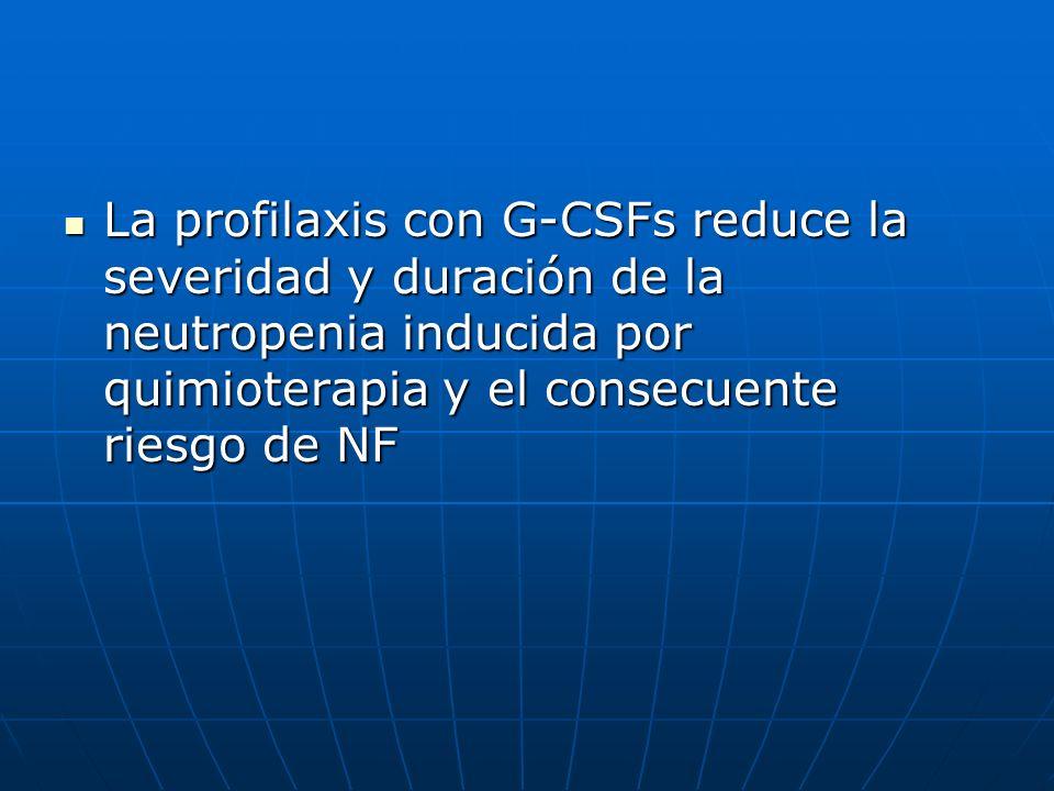 La profilaxis con G-CSFs reduce la severidad y duración de la neutropenia inducida por quimioterapia y el consecuente riesgo de NF La profilaxis con G