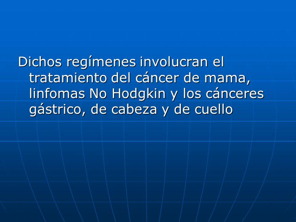 Dichos regímenes involucran el tratamiento del cáncer de mama, linfomas No Hodgkin y los cánceres gástrico, de cabeza y de cuello