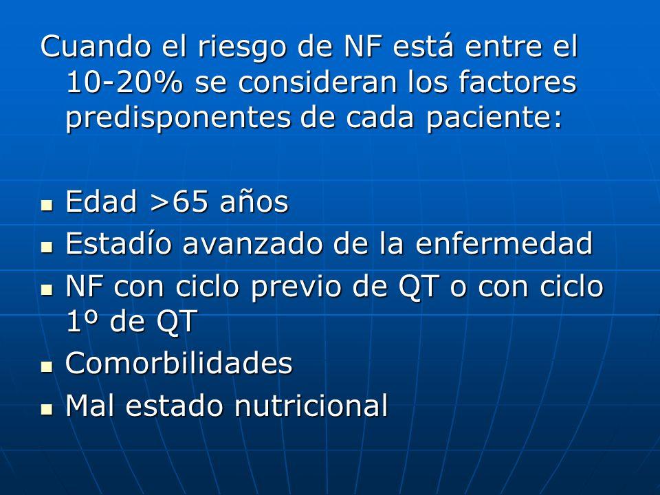 Cuando el riesgo de NF está entre el 10-20% se consideran los factores predisponentes de cada paciente: Edad >65 años Edad >65 años Estadío avanzado d