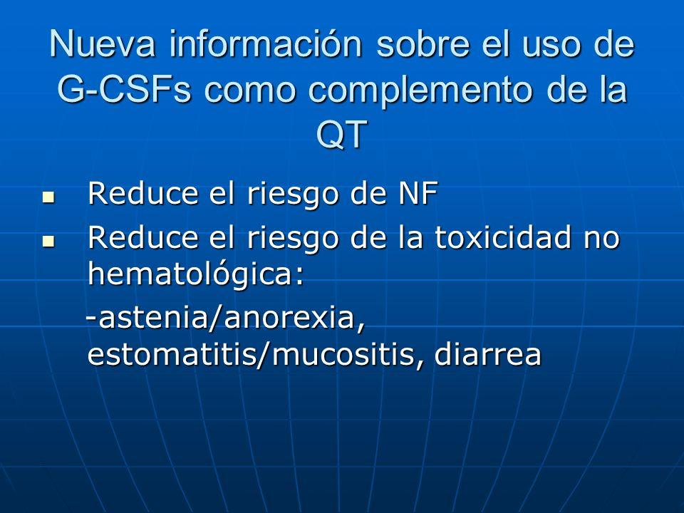 Nueva información sobre el uso de G-CSFs como complemento de la QT Reduce el riesgo de NF Reduce el riesgo de NF Reduce el riesgo de la toxicidad no h