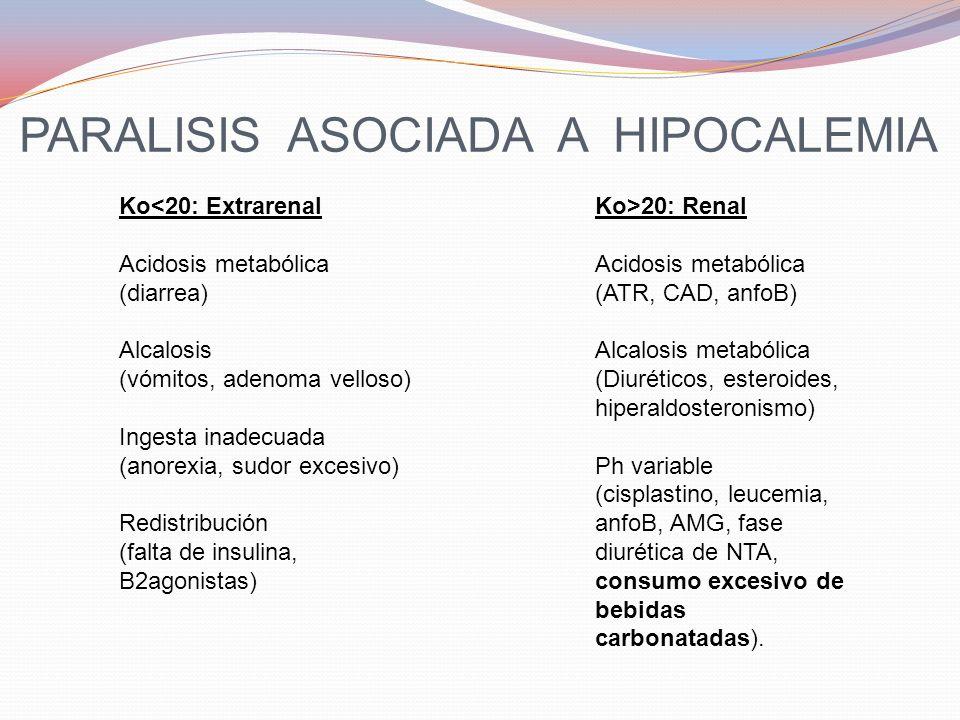 PARALISIS ASOCIADA A HIPOCALEMIA Ko<20: Extrarenal Acidosis metabólica (diarrea) Alcalosis (vómitos, adenoma velloso) Ingesta inadecuada (anorexia, su