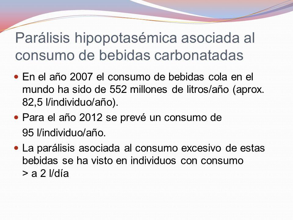 Parálisis hipopotasémica asociada al consumo de bebidas carbonatadas En el año 2007 el consumo de bebidas cola en el mundo ha sido de 552 millones de