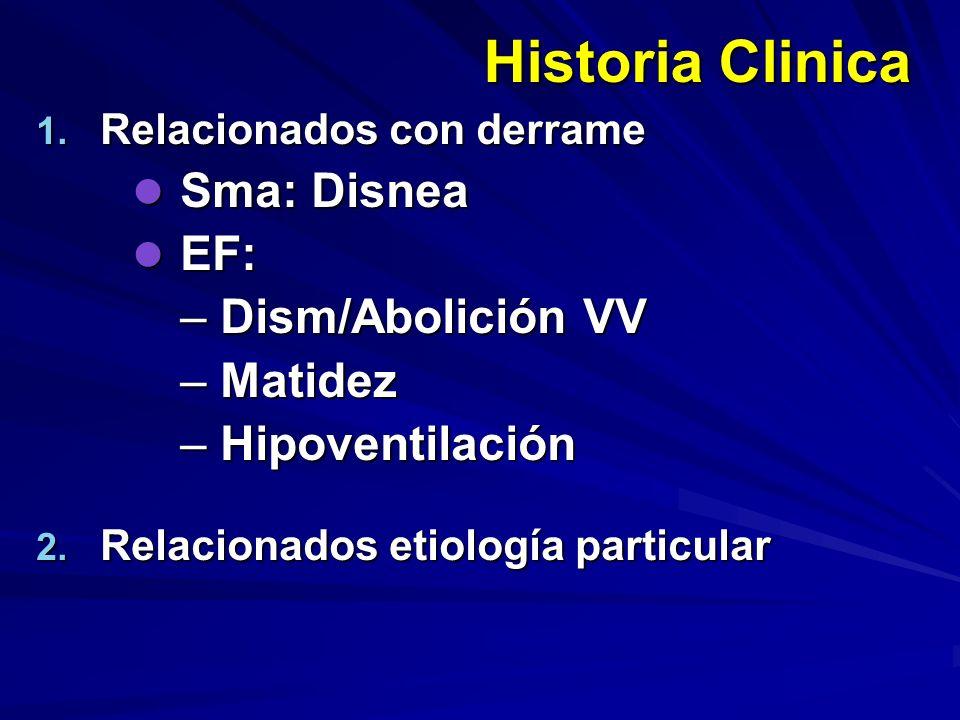 Historia Clinica 1. Relacionados con derrame Sma: Disnea Sma: Disnea EF: EF: –Dism/Abolición VV –Matidez –Hipoventilación 2. Relacionados etiología pa