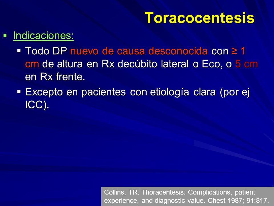 Toracocentesis Indicaciones: Indicaciones: Todo DP nuevo de causa desconocida con 1 cm de altura en Rx decúbito lateral o Eco, o 5 cm en Rx frente.