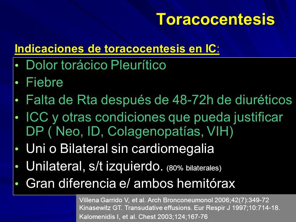 Toracocentesis Indicaciones de toracocentesis en IC: Dolor torácico Pleurítico Dolor torácico Pleurítico Fiebre Fiebre Falta de Rta después de 48-72h