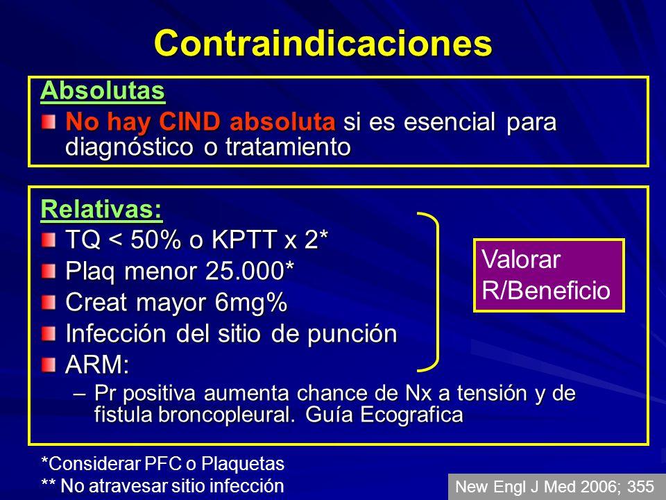 ContraindicacionesAbsolutas No hay CIND absoluta si es esencial para diagnóstico o tratamiento Relativas: TQ < 50% o KPTT x 2* Plaq menor 25.000* Crea