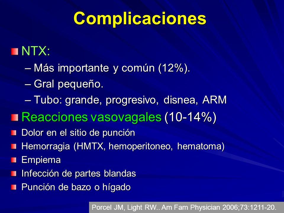 ComplicacionesNTX: –Más importante y común (12%). –Gral pequeño. –Tubo: grande, progresivo, disnea, ARM Reacciones vasovagales (10-14%) Dolor en el si