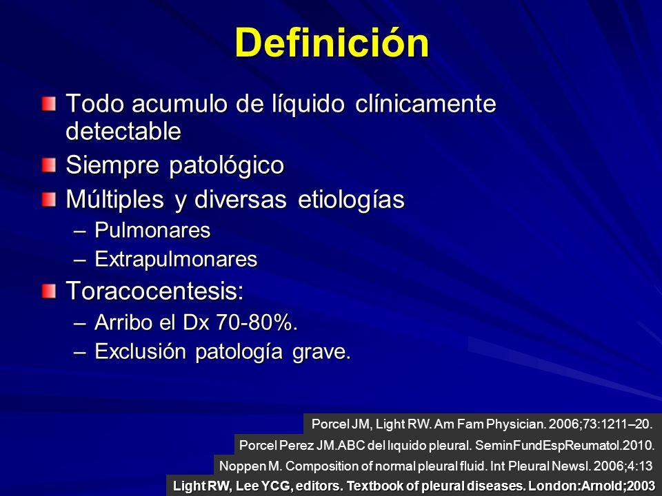 En algunos casos el analisis liquido pleural arroja diagnostico definitivo: Condición Liquido pleural EmpiemaNeoplasiaLESTBCQuilotoraxUrinotoraxHemotorax Pus, olor; Cutivo Citología+ANA>1 BAAR+, LJ+ TCG >110, Quilomicrones CrLp/Crpl >1 Hto >50% Análisis Liquido pleural