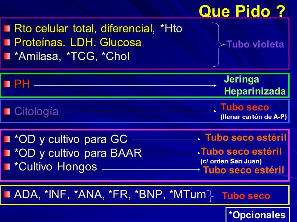 Que Pido ? Rto celular total, diferencial, *Hto Proteínas. LDH. Glucosa *Amilasa, *TCG, *Chol PHCitología *OD y cultivo para GC *OD y cultivo para BAA