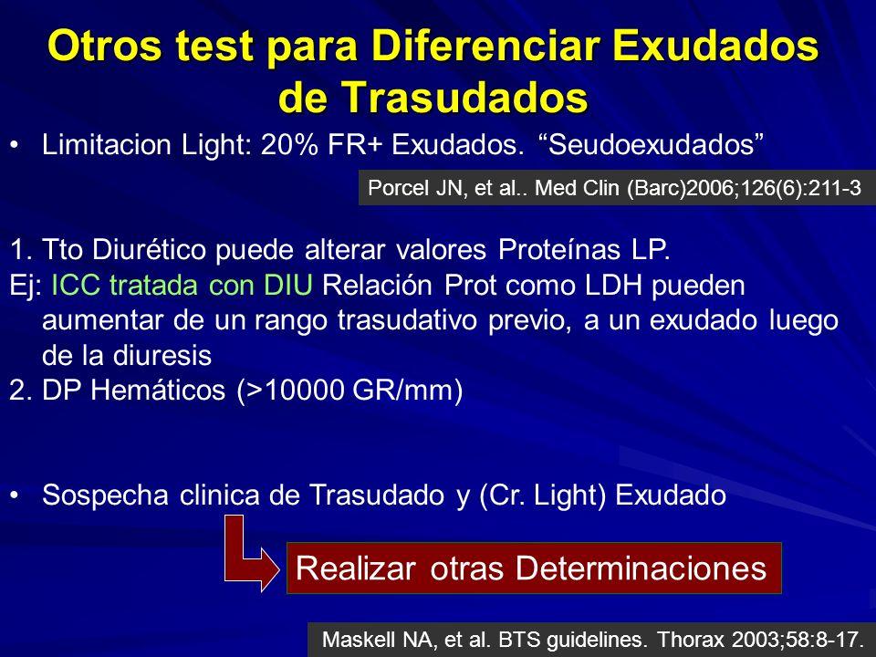 Otros test para Diferenciar Exudados de Trasudados Limitacion Light: 20% FR+ Exudados. Seudoexudados 1.Tto Diurético puede alterar valores Proteínas L