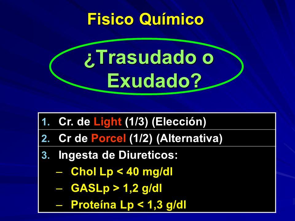 Fisico Químico ¿Trasudado o Exudado? 1. Cr. de Light (1/3) (Elección) 2. Cr de Porcel (1/2) (Alternativa) 3. Ingesta de Diureticos: –Chol Lp < 40 mg/d