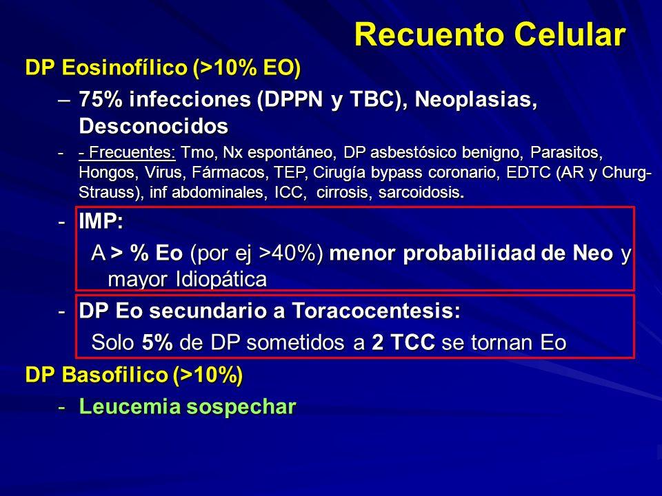 Recuento Celular DP Eosinofílico (>10% EO) –75% infecciones (DPPN y TBC), Neoplasias, Desconocidos -- Frecuentes: Tmo, Nx espontáneo, DP asbestósico benigno, Parasitos, Hongos, Virus, Fármacos, TEP, Cirugía bypass coronario, EDTC (AR y Churg- Strauss), inf abdominales, ICC, cirrosis, sarcoidosis.