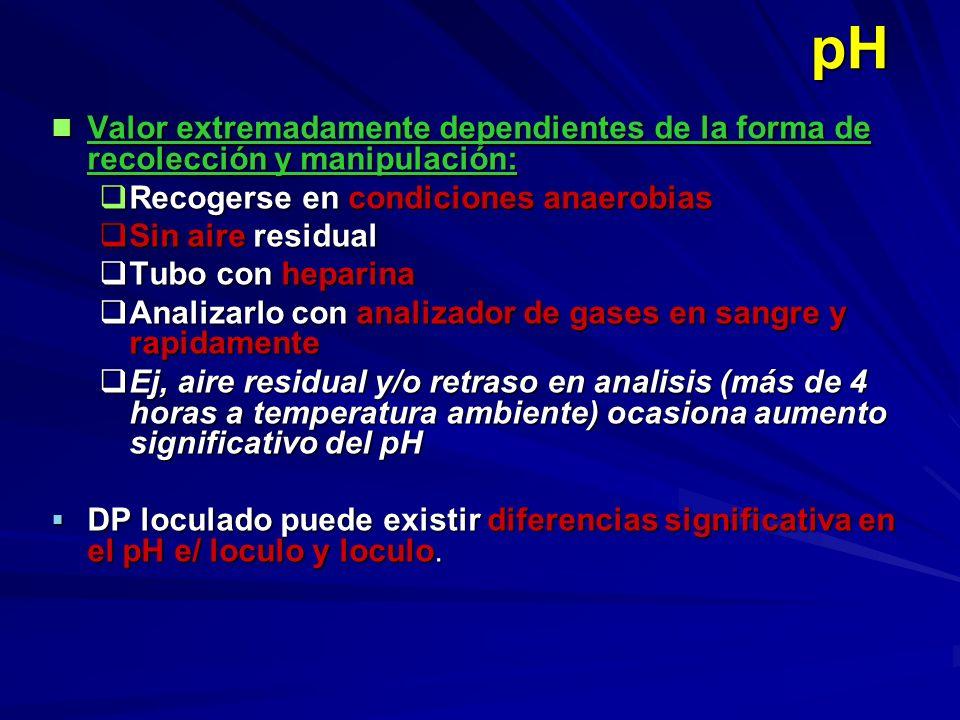 pH Valor extremadamente dependientes de la forma de recolección y manipulación: Valor extremadamente dependientes de la forma de recolección y manipul
