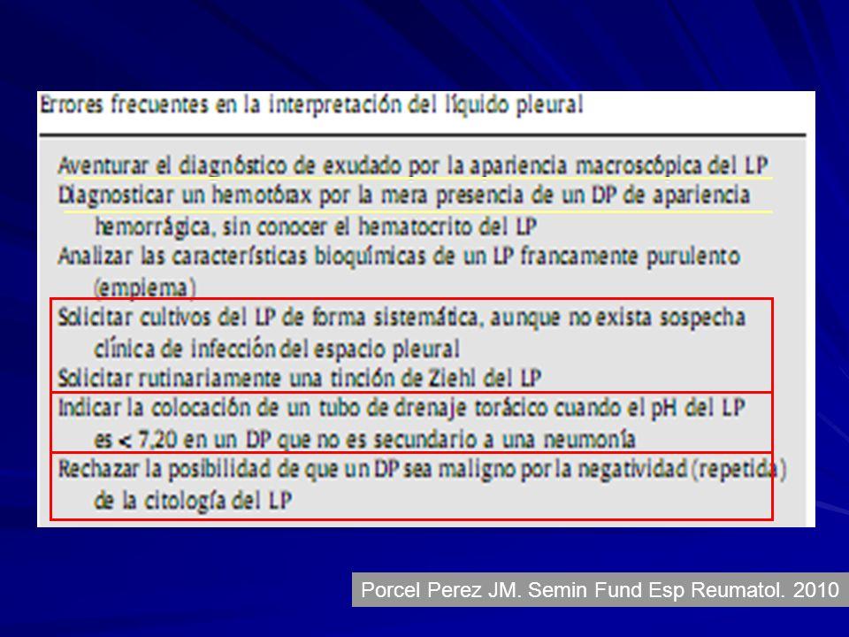 Porcel Perez JM. Semin Fund Esp Reumatol. 2010
