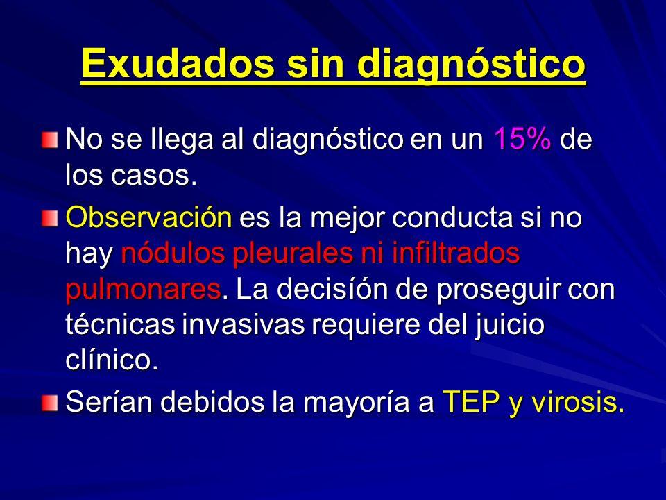 Exudados sin diagnóstico No se llega al diagnóstico en un 15% de los casos. Observación es la mejor conducta si no hay nódulos pleurales ni infiltrado