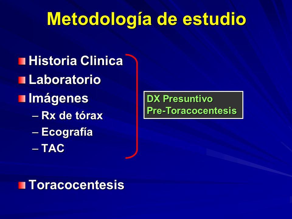 Metodología de estudio Historia Clinica LaboratorioImágenes –Rx de tórax –Ecografía –TAC Toracocentesis DX Presuntivo Pre-Toracocentesis