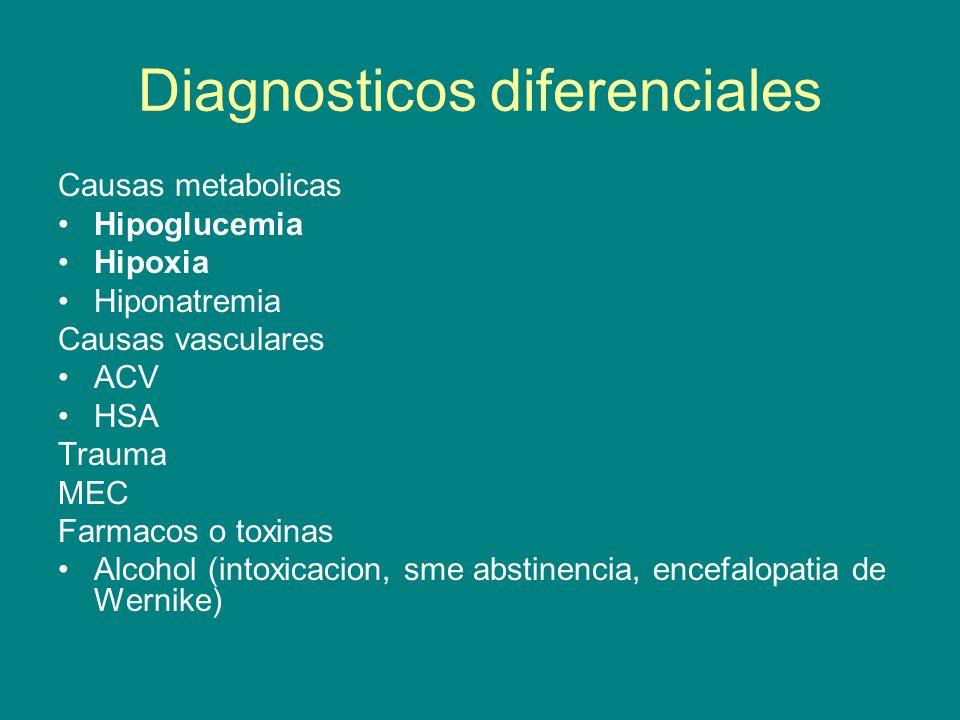 Diagnosticos diferenciales Causas metabolicas Hipoglucemia Hipoxia Hiponatremia Causas vasculares ACV HSA Trauma MEC Farmacos o toxinas Alcohol (intox