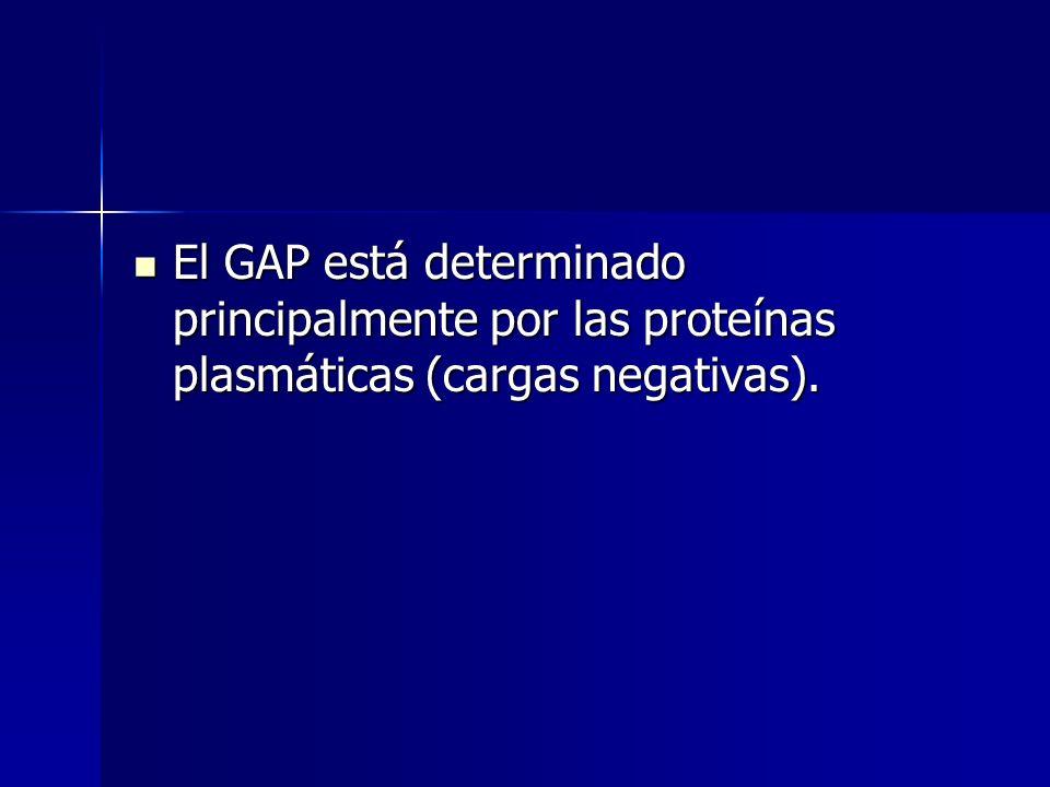 Anión GAP GAP aniónico, anión GAP o anión restante son todos sinónimos. El GAP corresponde a la diferencia entre las concentraciones plasmáticas del c