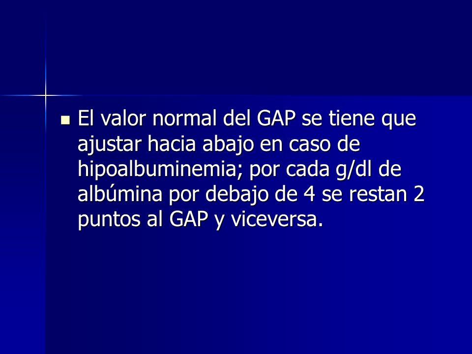 El GAP está determinado principalmente por las proteínas plasmáticas (cargas negativas). El GAP está determinado principalmente por las proteínas plas