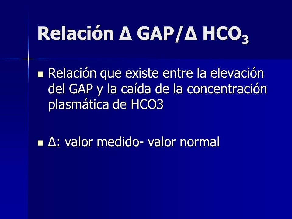Na GAP Na GAP Na GAP HCO3 Cl HCO3 Cl HCO3 Cl Variaciones del GAP Exceso de GAP = déficit de HCO3 Exceso de GAP > déficit de HCO3 (Al Me) GAP normal y