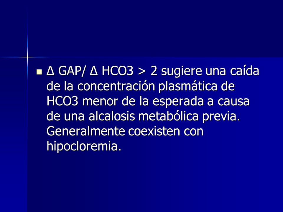 Δ GAP/ Δ HCO3 entre 1 y 2 en los casos de AM con GAP aumentado (situación que coexiste con normocloremia. Δ GAP/ Δ HCO3 entre 1 y 2 en los casos de AM