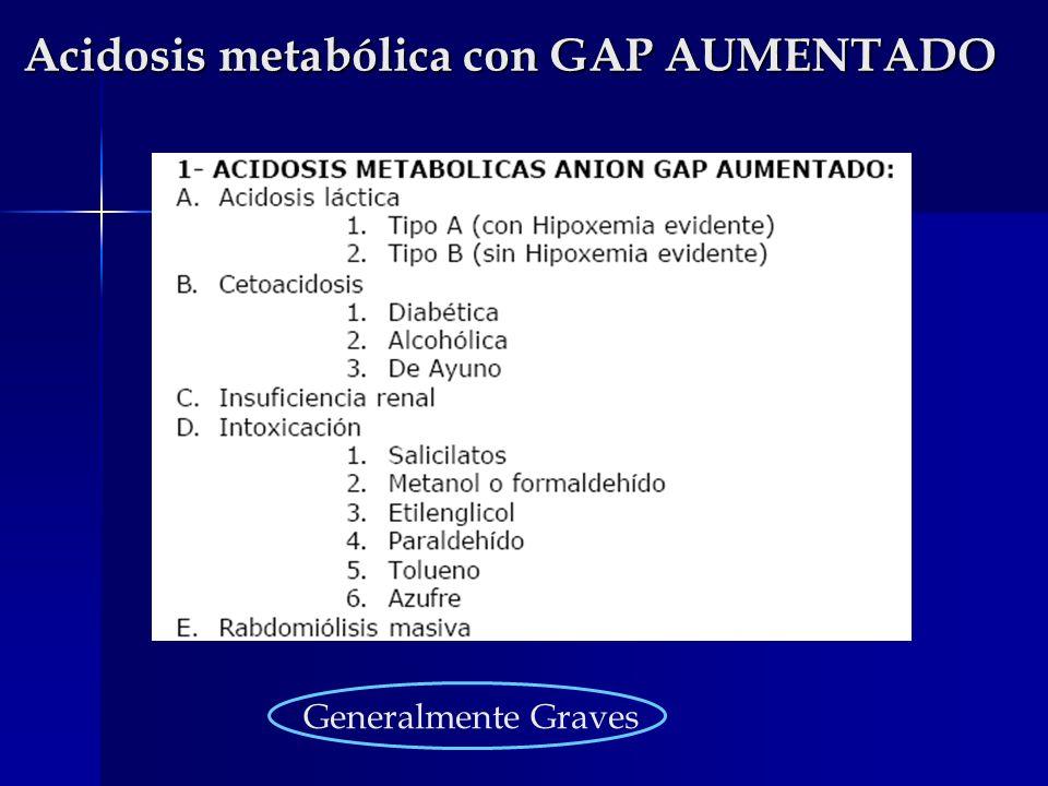 Alteraciones respiratorias: Alteraciones respiratorias: Hiperventilación. Hiperventilación. Disnea. Disnea. Disminución de la fuerza de los músculos a