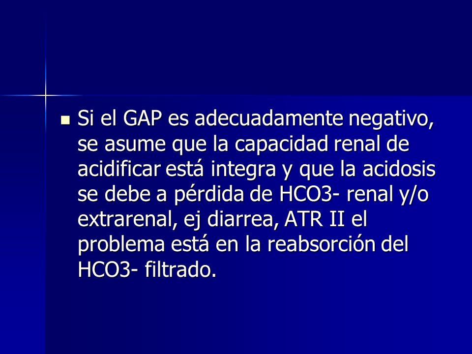 AM con GAP normal o hiperclorémicas En algunos casos, el cálculo del GAP urinario puede resultar de rentabilidad diagnóstica. En algunos casos, el cál