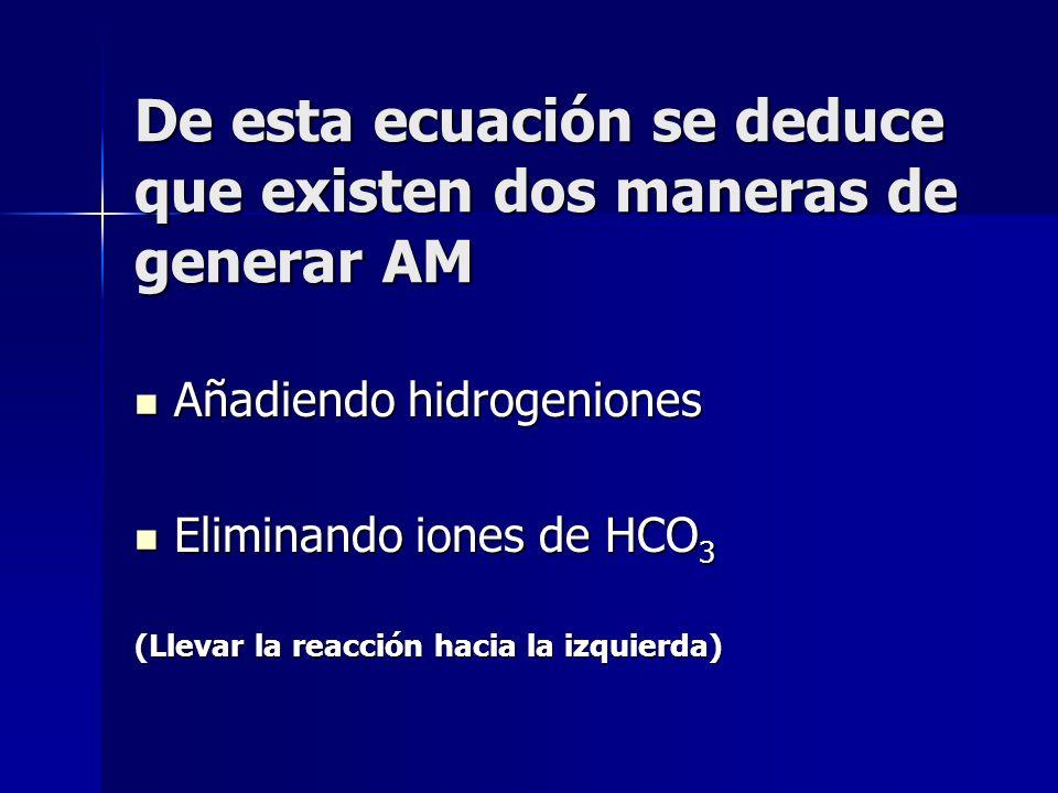 De esta ecuación se deduce que existen dos maneras de generar AM Añadiendo hidrogeniones Añadiendo hidrogeniones Eliminando iones de HCO 3 Eliminando iones de HCO 3 (Llevar la reacción hacia la izquierda)