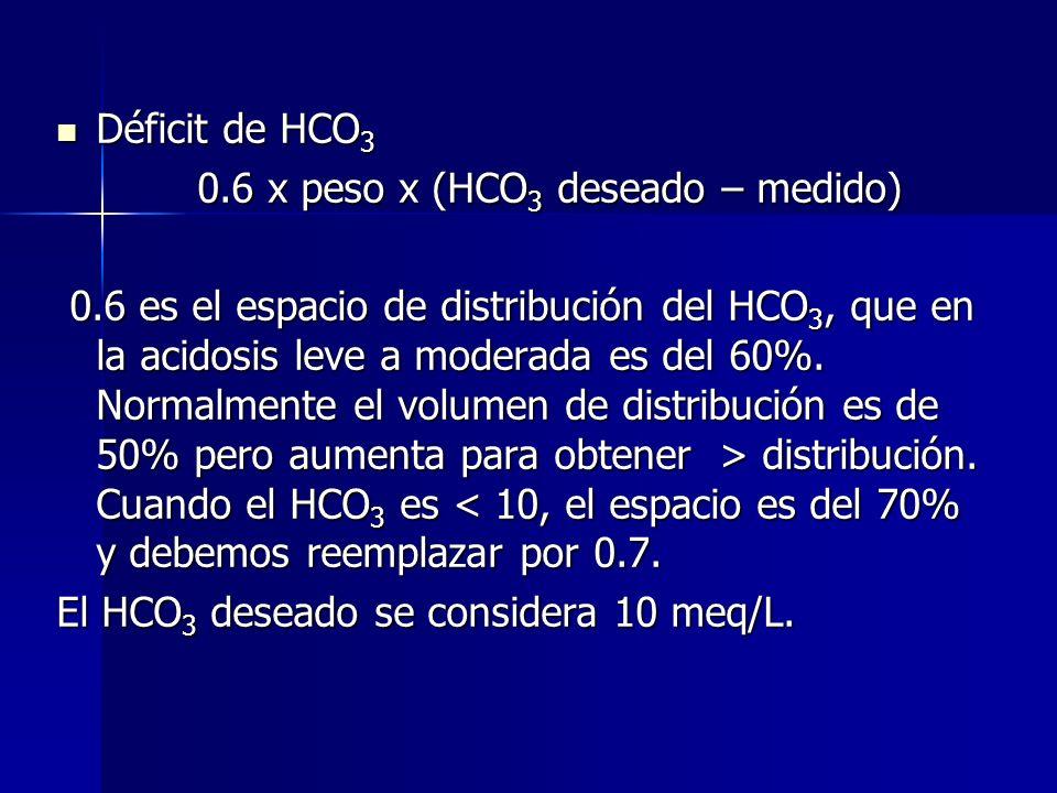 Objetivo Inicial HCO3 > 10 HCO3 > 10 pH 7.2 pH 7.2