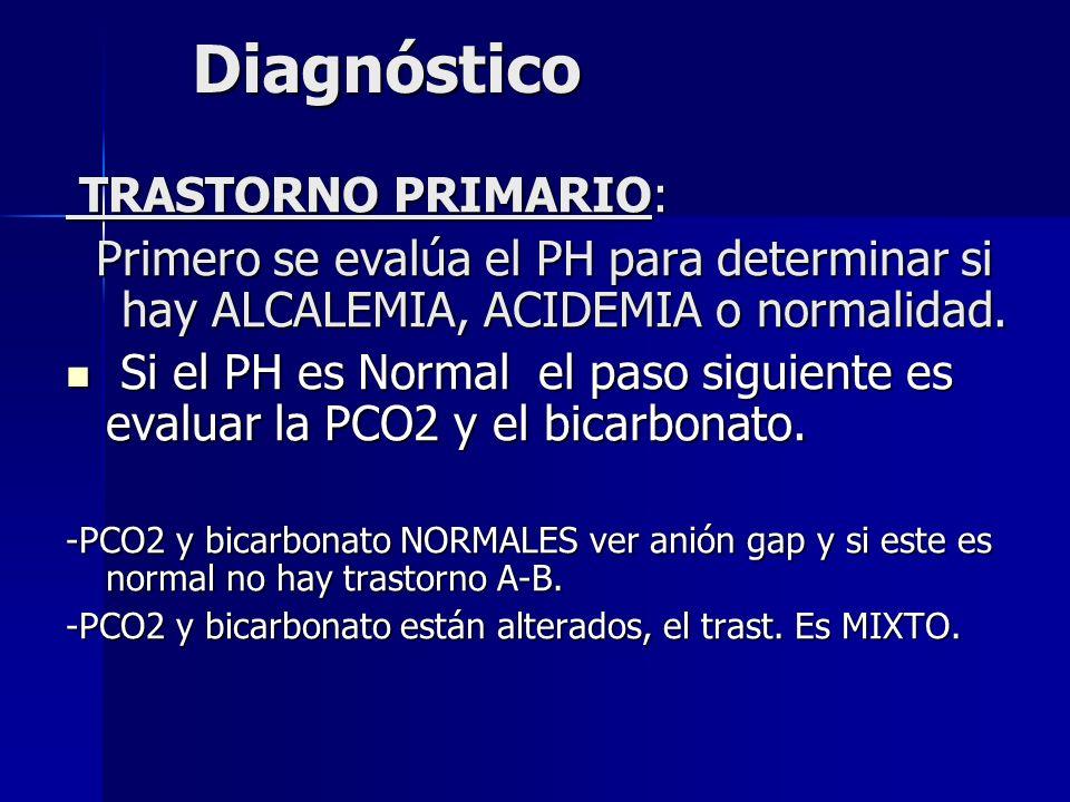 Conceptos importantes antes de los casos clínicos Alt. Respiratoria : se detecta en la PCO2 Alt. Respiratoria : se detecta en la PCO2 Alt. Metabólica