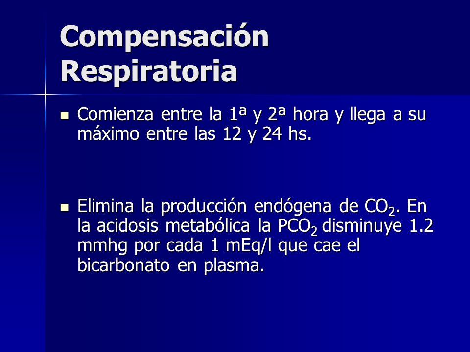 Otra forma de calcular la respuesta esperada pCO 2 = 1.5 x [HCO 3 ] + 8 pCO 2 = 1.5 x [HCO 3 ] + 8 Valor +/- 2