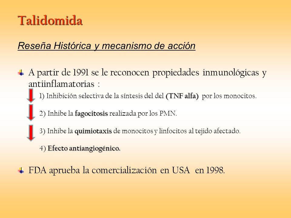 Talidomida Talidomida Reseña Histórica y mecanismo de acción A partir de 1991 se le reconocen propiedades inmunológicas y antiinflamatorias : (TNF alf