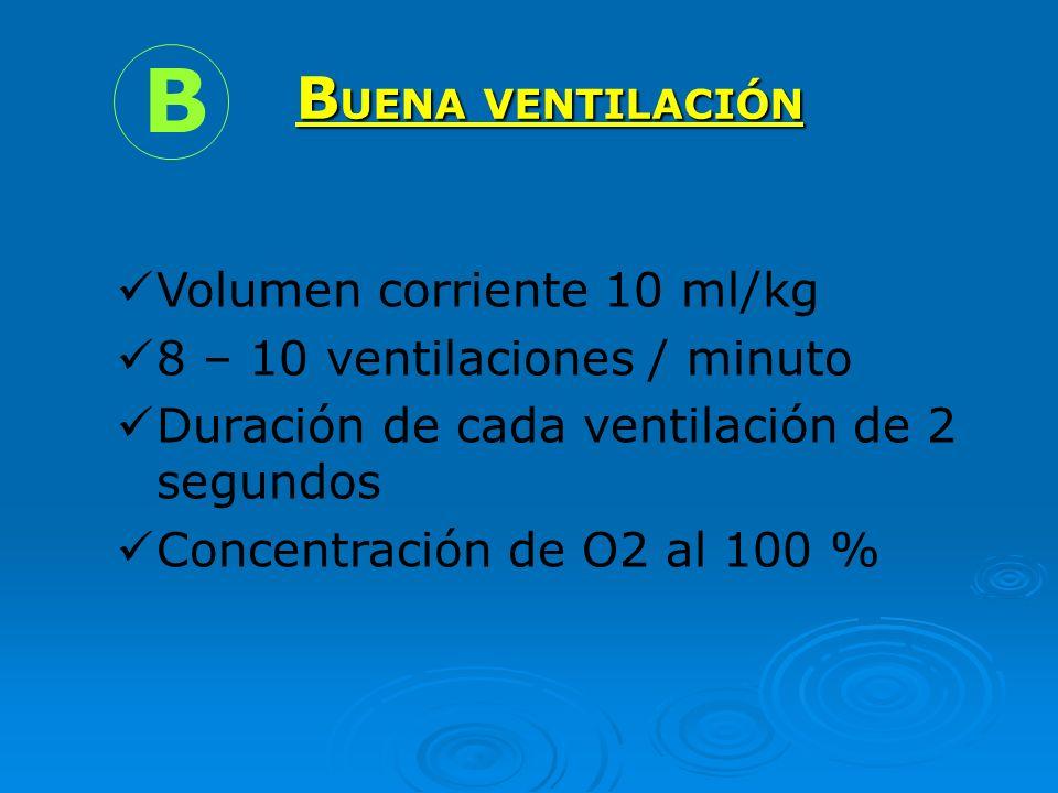 B B UENA VENTILACIÓN Volumen corriente 10 ml/kg 8 – 10 ventilaciones / minuto Duración de cada ventilación de 2 segundos Concentración de O2 al 100 %