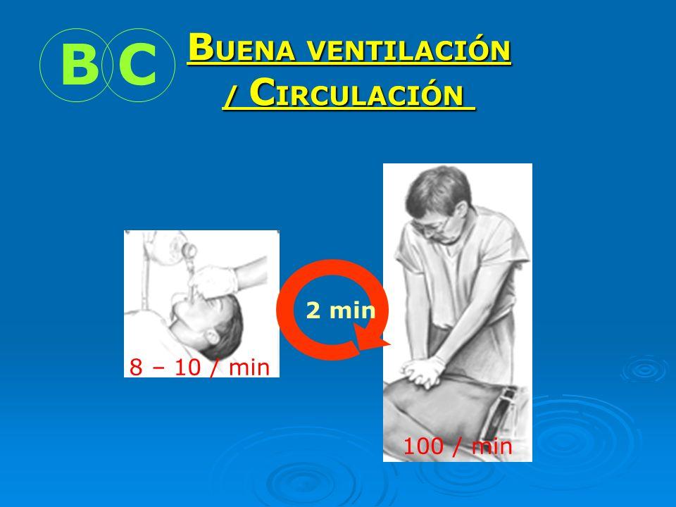 CB B UENA VENTILACIÓN / C IRCULACIÓN 8 – 10 / min 100 / min 2 min