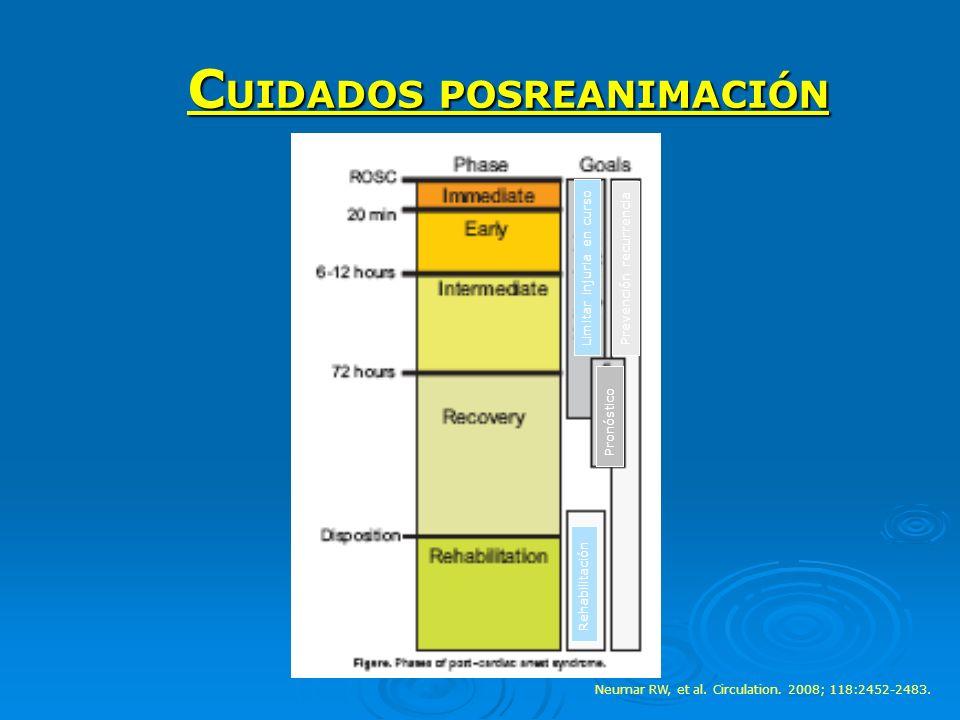 Neumar RW, et al. Circulation. 2008; 118:2452-2483. C UIDADOS POSREANIMACIÓN Limitar injuria en curso Pronóstico Prevención recurrencia Rehabilitación