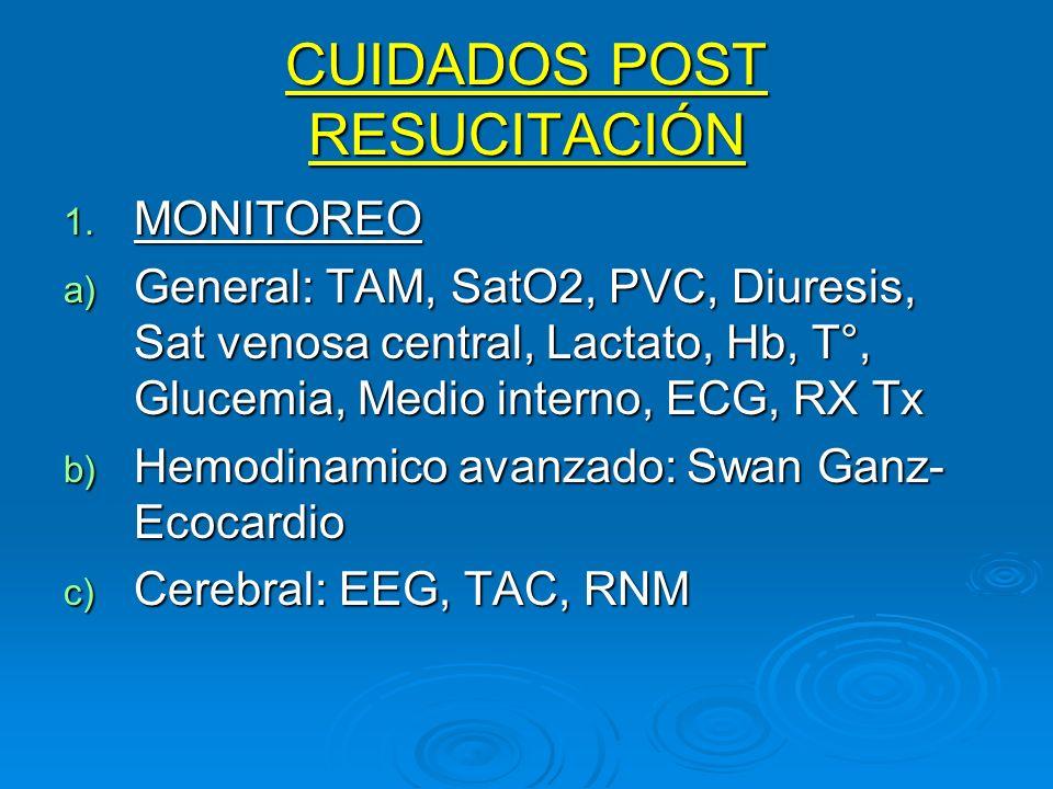 CUIDADOS POST RESUCITACIÓN 1. MONITOREO a) General: TAM, SatO2, PVC, Diuresis, Sat venosa central, Lactato, Hb, T°, Glucemia, Medio interno, ECG, RX T