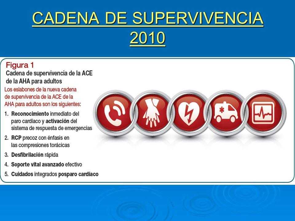 CADENA DE SUPERVIVENCIA 2010