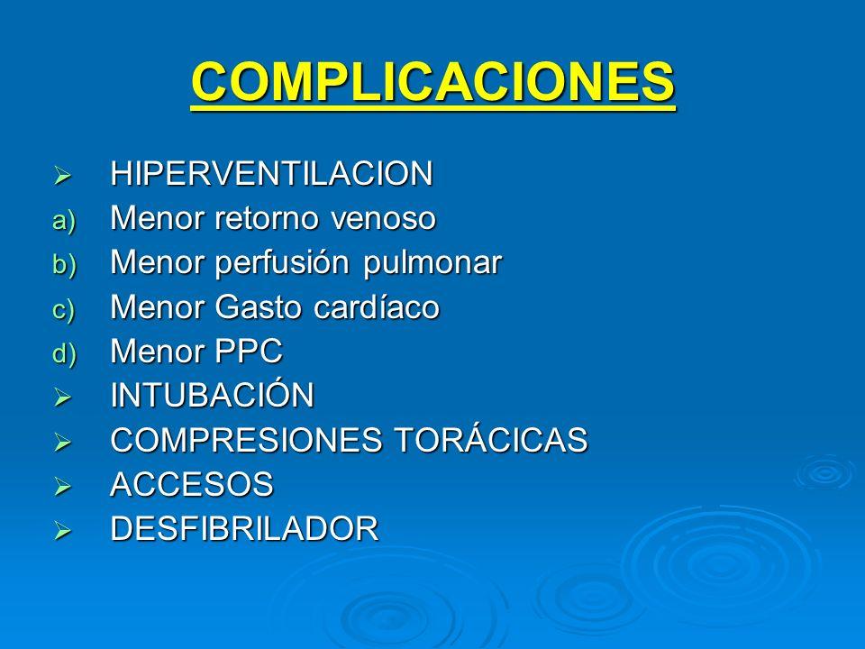 COMPLICACIONES HIPERVENTILACION HIPERVENTILACION a) Menor retorno venoso b) Menor perfusión pulmonar c) Menor Gasto cardíaco d) Menor PPC INTUBACIÓN I