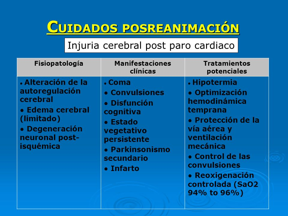 FisiopatologíaManifestaciones clínicas Tratamientos potenciales Alteración de la autoregulación cerebral Edema cerebral (limitado) Degeneración neuron