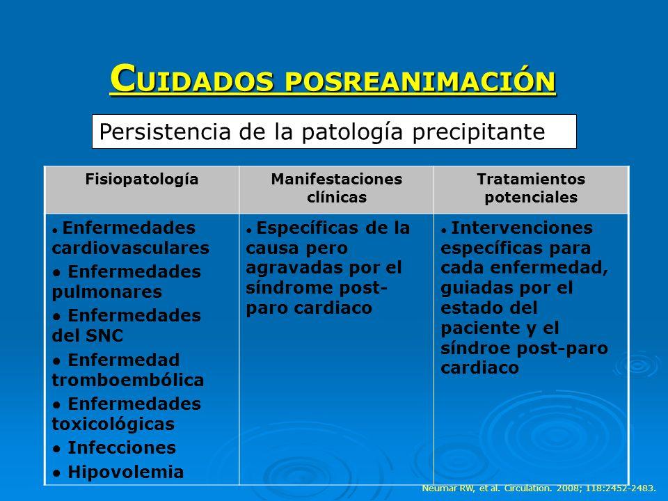 FisiopatologíaManifestaciones clínicas Tratamientos potenciales Enfermedades cardiovasculares Enfermedades pulmonares Enfermedades del SNC Enfermedad