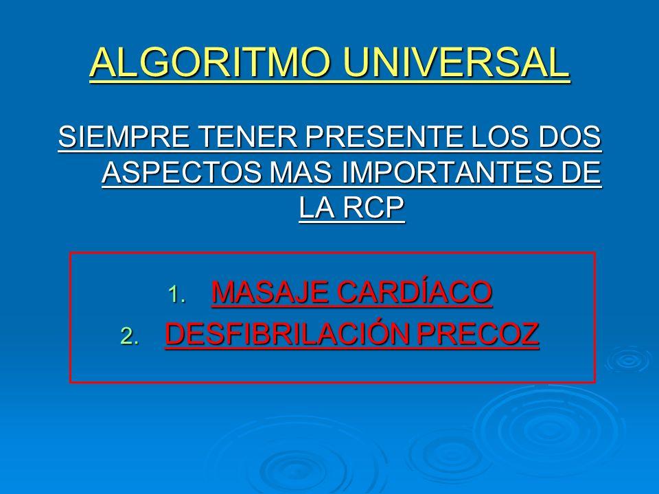 ALGORITMO UNIVERSAL SIEMPRE TENER PRESENTE LOS DOS ASPECTOS MAS IMPORTANTES DE LA RCP 1. MASAJE CARDÍACO 2. DESFIBRILACIÓN PRECOZ